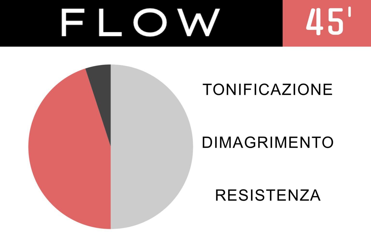 Flow-scaled.jpg