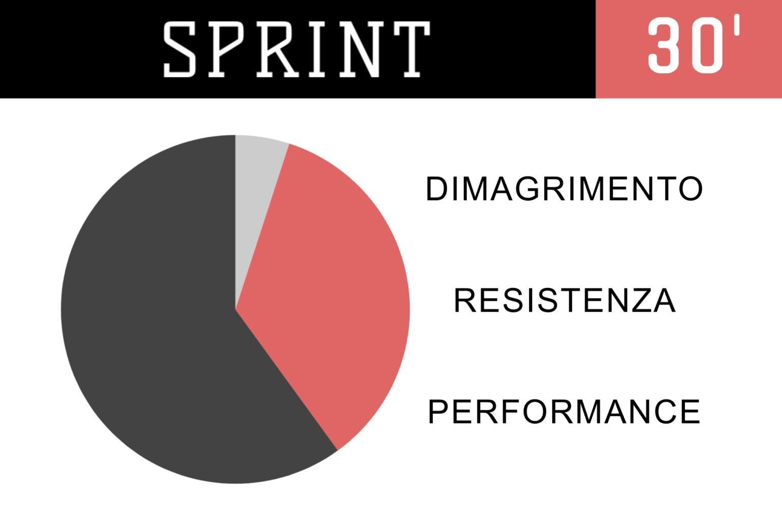 Sprint-scaled.jpg